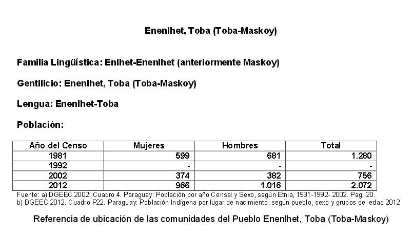 Toba-maskoy