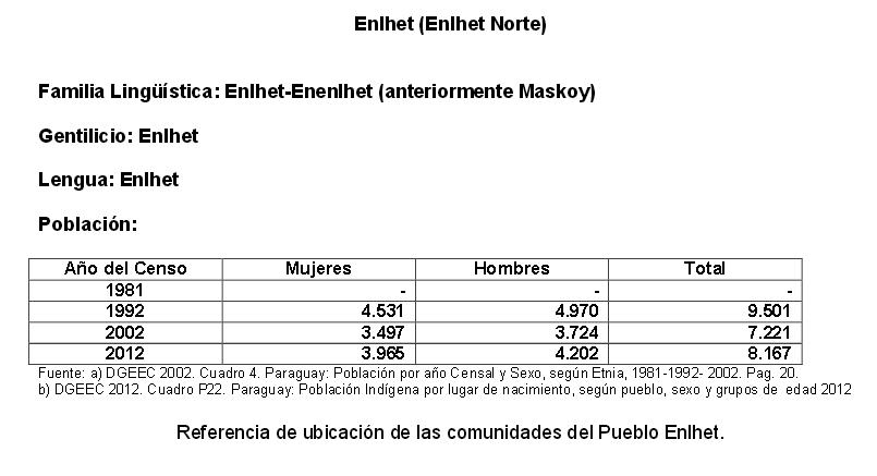 enhlet2